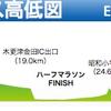 いよいよアクアラインマラソン1週間前。