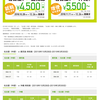名古屋-鹿児島の航空券が激安だったのでポチってみた!