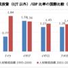 日本人は社会人になってからの学びが弱い…「雇用契約によらない新しい働き方」研究会を読んでみた