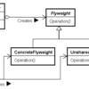PHPによるデザインパターン入門 - Flyweight〜同じものは一度しか作らない