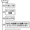 キャリコンの面接ロープレ試験は、ほぼ100%このパターンで出題されている(多分)!