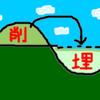 【J-POP研究】なぜ日本の「坂道」には陽があたってしまうのか?