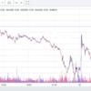 今日のZaifとかニュース/Bitcoinの為替チャートとか忙しい一日「やばいよやばいよ」