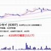 本日の日本株損益:26442円
