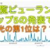 志高き介護・医療人を120%HAPPYにするという使命感〜2016年閲覧トップ5