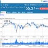 ベライゾン(VZ)より頂いた配当金でベライゾンを1株(!!)購入