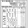 御殿場高原ビール株式会社 第25期決算公告