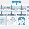 medu4テストゼミ②標準編まとめ