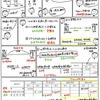 簿記きほんのき105【精算表】減価償却費