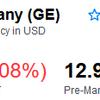 ゼネラル・エレクトリック(GE) ジョン・フラナリーCEO更迭 株価大幅上昇