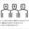【CV数が2倍】心理学×Web広告 クリエイティブサービス『beehave』