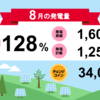千葉市緑区高田町1号発電所8月度の総発電量