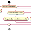 ConnectCore i.MX6UL スターターキット:デバイスツリーについて