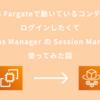 AWS Fargateで動いているコンテナにログインしたくて Systems Manager の Session Manager を使ってみた話