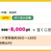 【ハピタス】楽天カードが8,000pt(8,000円)にアップ! 今なら5,000円相当のポイントプレゼントも!