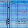 7◆D10:採卵日決まるか!?