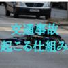 交通事故が起こる仕組みと防ぎ方。偶然が重なったり普段と違う状況になって最悪の事態は発生する