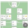 ジュビロ磐田の開幕予想スタメンを考え直しました!