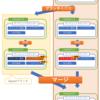gitについてのとても基礎的な話②〜アプリ開発への道 その3〜