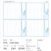 CPUを強化したい??
