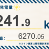 1/20〜1/26の総発電量は241.9kWh(目標比125.66%)でした!