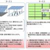 ソーラーシェアリング:農林水産省が営農型発電に関する事例集を公表 - 匝瑳の事例も掲載