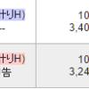 2017/02/3W 週間報告