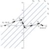 Project Euler - Problem 607