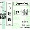 マイルカップ・新潟大賞典(買い目)