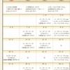 ★9月のfitnessサークルスケジュール
