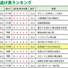 秋でも構わず咲き誇るクロコスミア『府中牝馬S』 2017.10.14(土)