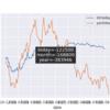 株式 日次損益 2021-09-03
