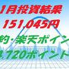 1月度の投資結果は151,045円でした!