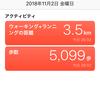 2018年11月02日クソ散歩 ~すきバサミ買った日~