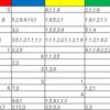 大井攻略 ~2017年上半期、枠順における主要騎手データ~