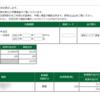 本日の株式トレード報告R2,08,21