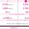 UQモバイルのiPhone SE(第2世代)が安い!35,640円〜購入可能!かけ放題を0円〜にする裏技も…?