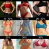 自分の体重と「いいな」と思う異性の体重は反比例するの法則!