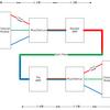 光波長多重通信とダークファイバの話 -ICTSC9-