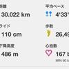 快走!30km走