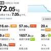 【完全無欠ファスティング編】5日目!100kg痩せるダイエットチャレンジ