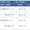 アラフォーおじさんの積立FX 2017年7月 円高でマイナス一歩手前