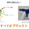 C++/オブジェクト指向をRPGで説明する回