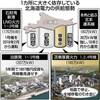 エネルギー]<原発のない国へ 全域停電に学ぶ> (1)北海道電安定供給を犠牲に