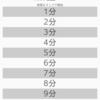 入力時間制限メモ帳 (ゼロ秒思考のメモができるアプリ)