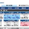FXプライム by GMOの約定率は本当に凄いのか?矢野経済研究所の調査結果で判明!