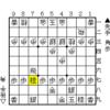 左玉の対策案② ▲9五角の手段