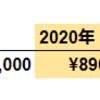 【2020年冬季賞与】中小SIerのボーナス公開