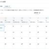 【190記事達成!】ブログ現状の報告とブログ運営のヒントを大公開!!