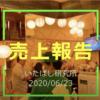 「いたばし研究所」売上報告(2020/6/23)